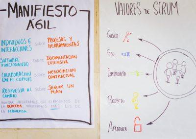 2 - Agilismo_Manifiesto_valores